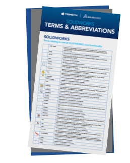 Terms Abbreviations Infographic