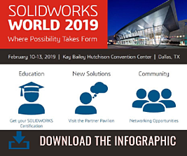 SWW 2019 Infographic Download