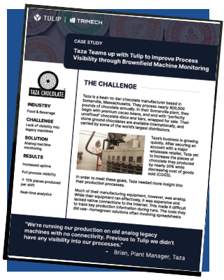 Download our case study, Taza Teams up With Tulip