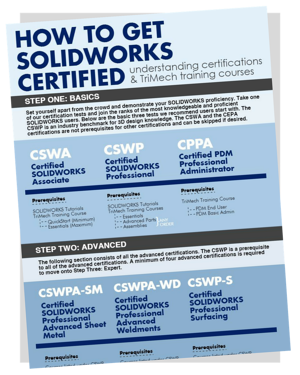 How to Get SOLIDWORKS Certified