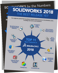 Top 11 Best Features in SW 2018 Infographic