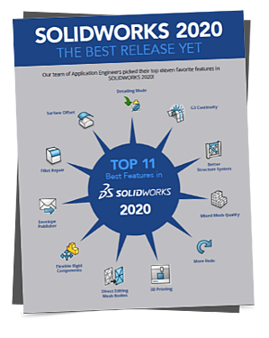 Top_11_Features_in_SOLIDWORKS_2020_Infographic-1