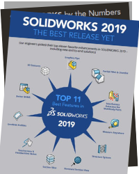 Infographic_Top 11 Best Features in SW 2019 (1)